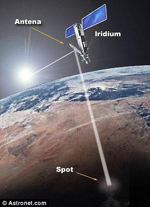 flash iridium