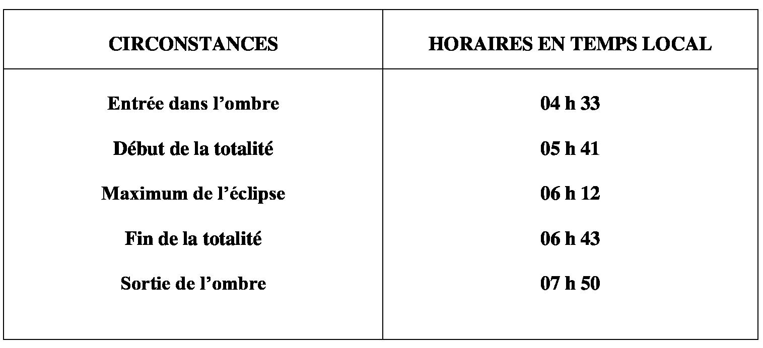 Circonstances-éclipse-Lune-21.1.19-1