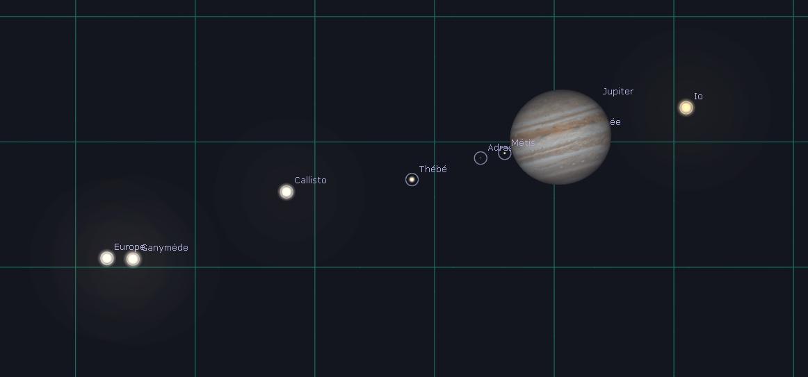 Jupiter Stellarium 07_08_2021